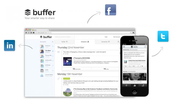 buffer image