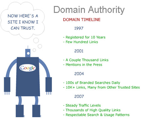 how to delete domain from shopify