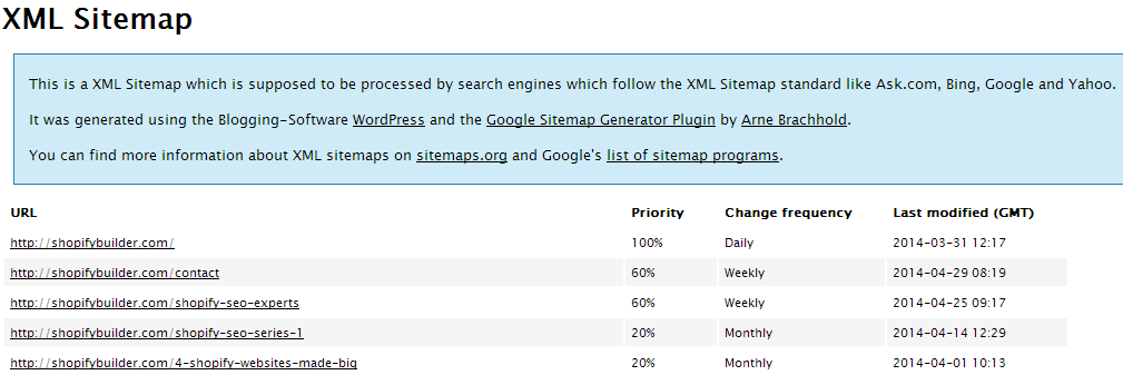 An example of an XML sitemap