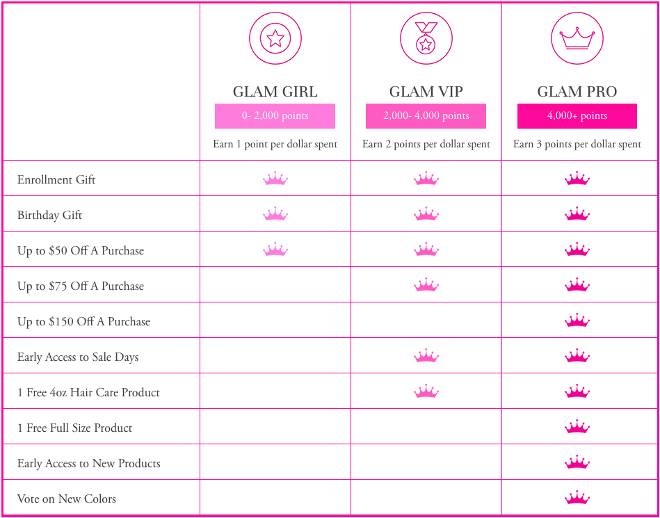 glam-12