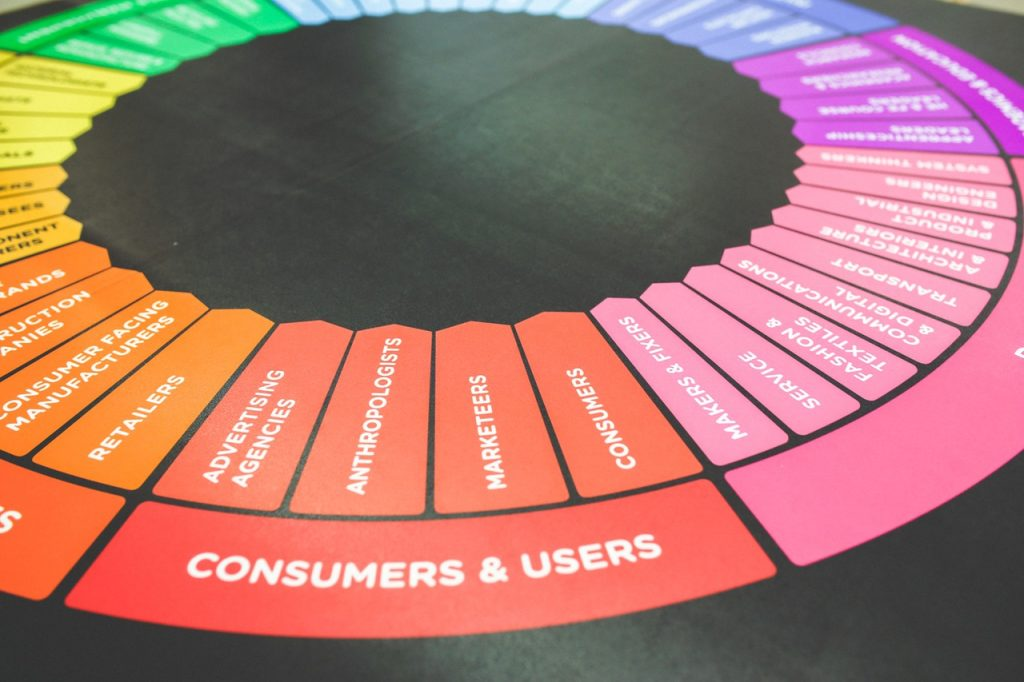marketing-color-wheel