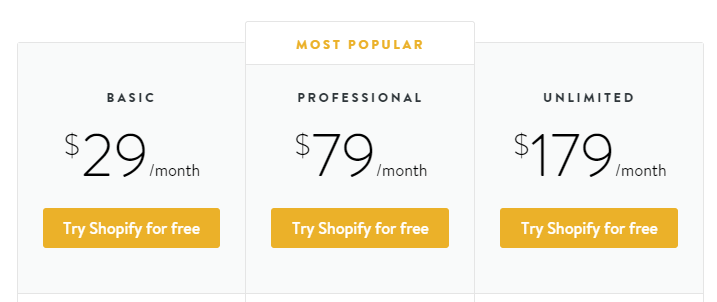 shopify pricing 2015