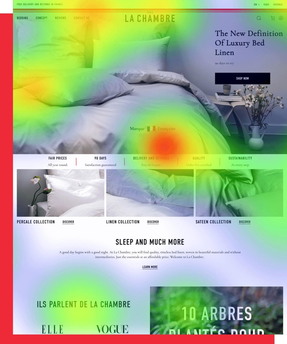 Website Heatmapping